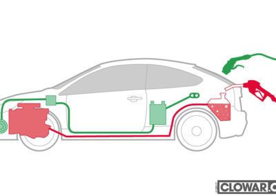 2D graphic for hybrid vehicle in Adobe Illustrator